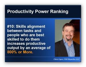 ProductivityPower10